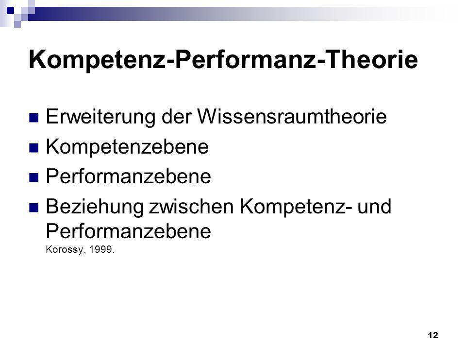 12 Kompetenz-Performanz-Theorie Erweiterung der Wissensraumtheorie Kompetenzebene Performanzebene Beziehung zwischen Kompetenz- und Performanzebene Ko