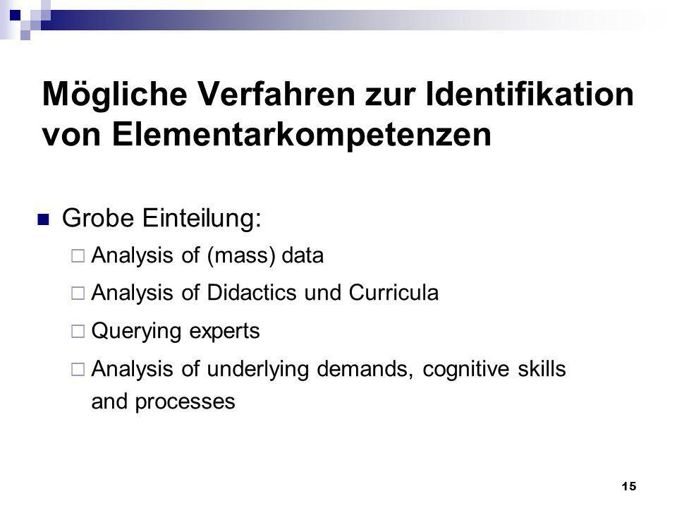 15 Mögliche Verfahren zur Identifikation von Elementarkompetenzen Grobe Einteilung: Analysis of (mass) data Analysis of Didactics und Curricula Querying experts Analysis of underlying demands, cognitive skills and processes