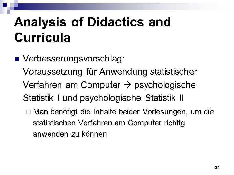 21 Analysis of Didactics and Curricula Verbesserungsvorschlag: Voraussetzung für Anwendung statistischer Verfahren am Computer psychologische Statisti