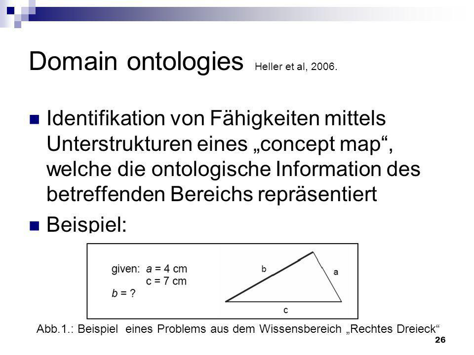 26 Domain ontologies Heller et al, 2006. Identifikation von Fähigkeiten mittels Unterstrukturen eines concept map, welche die ontologische Information