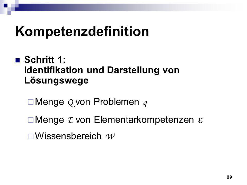 29 Kompetenzdefinition Schritt 1: Identifikation und Darstellung von Lösungswege Menge Q von Problemen q Menge E von Elementarkompetenzen Wissensberei