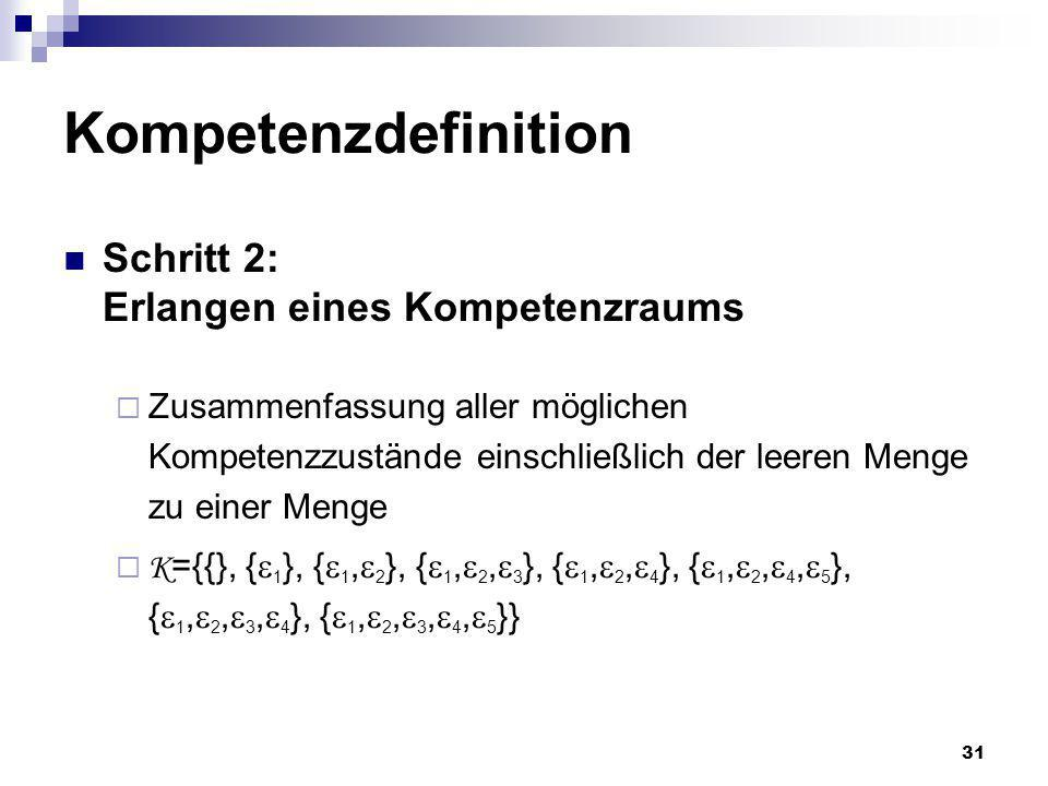 31 Kompetenzdefinition Schritt 2: Erlangen eines Kompetenzraums Zusammenfassung aller möglichen Kompetenzzustände einschließlich der leeren Menge zu e