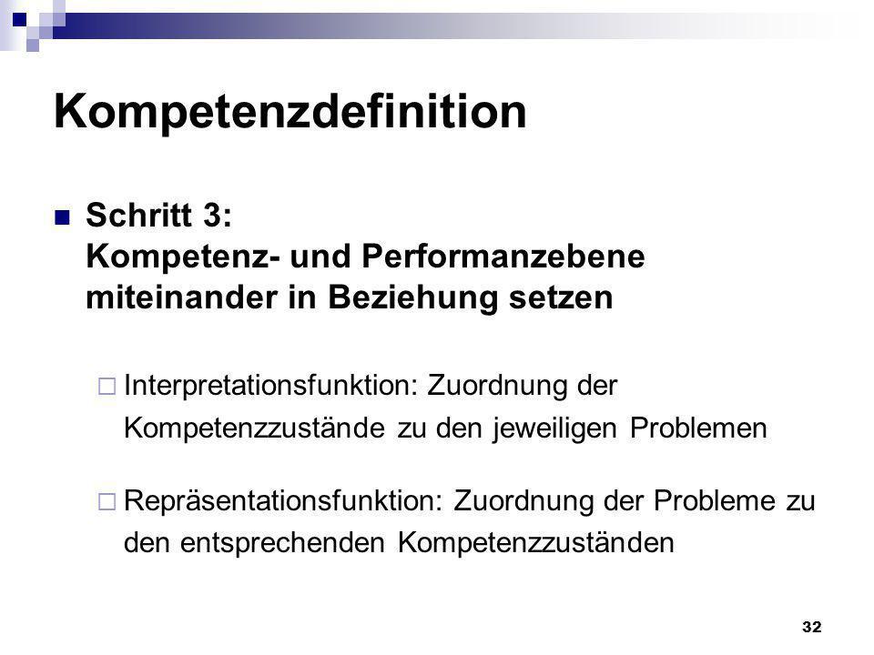 32 Kompetenzdefinition Schritt 3: Kompetenz- und Performanzebene miteinander in Beziehung setzen Interpretationsfunktion: Zuordnung der Kompetenzzustä