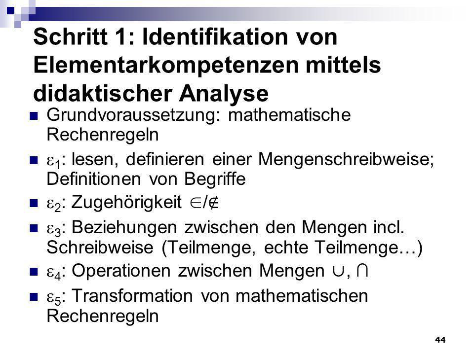 44 Schritt 1: Identifikation von Elementarkompetenzen mittels didaktischer Analyse Grundvoraussetzung: mathematische Rechenregeln 1 : lesen, definiere