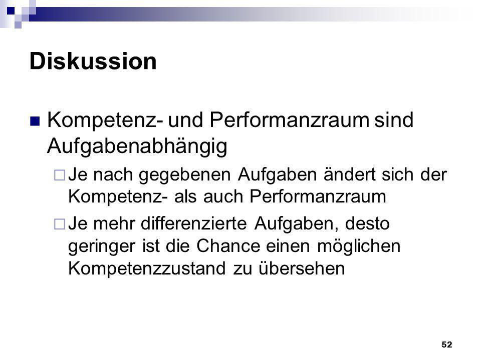 52 Diskussion Kompetenz- und Performanzraum sind Aufgabenabhängig Je nach gegebenen Aufgaben ändert sich der Kompetenz- als auch Performanzraum Je meh