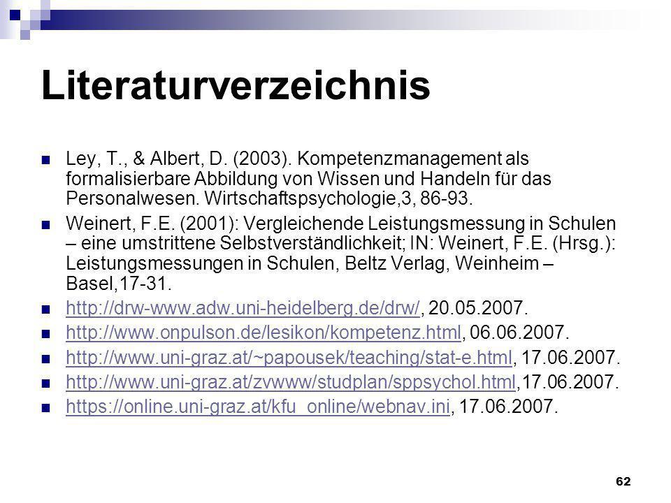 62 Literaturverzeichnis Ley, T., & Albert, D. (2003). Kompetenzmanagement als formalisierbare Abbildung von Wissen und Handeln für das Personalwesen.