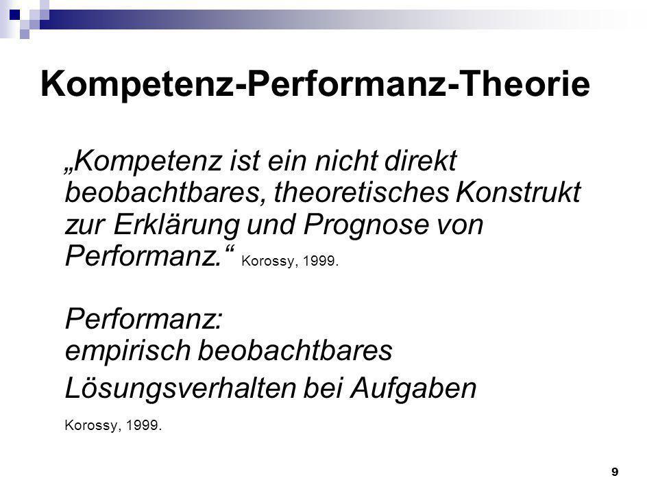 9 Kompetenz-Performanz-Theorie Kompetenz ist ein nicht direkt beobachtbares, theoretisches Konstrukt zur Erklärung und Prognose von Performanz. Koross