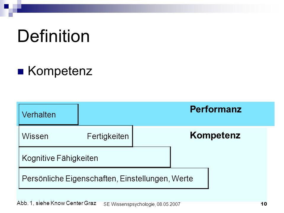 SE Wissenspsychologie, 08.05.200710 Kompetenz Performanz Definition Kompetenz Persönliche Eigenschaften, Einstellungen, Werte Kognitive Fähigkeiten Wi