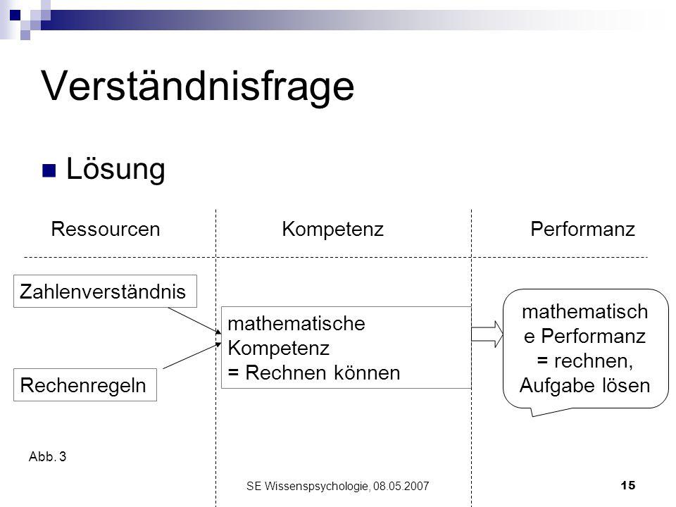 SE Wissenspsychologie, 08.05.200715 Verständnisfrage Lösung Zahlenverständnis Rechenregeln mathematische Kompetenz = Rechnen können mathematisch e Per