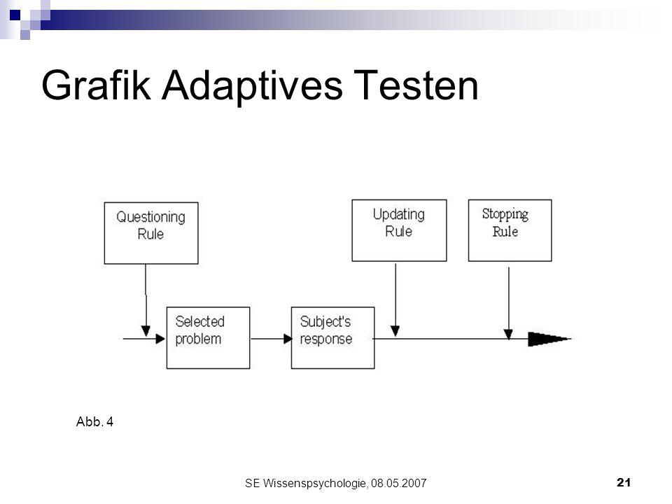 SE Wissenspsychologie, 08.05.200721 Grafik Adaptives Testen Abb. 4