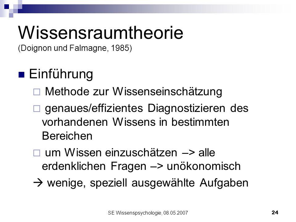 SE Wissenspsychologie, 08.05.200724 Wissensraumtheorie (Doignon und Falmagne, 1985) Einführung Methode zur Wissenseinschätzung genaues/effizientes Dia