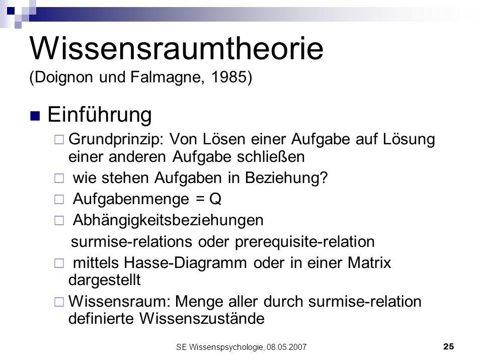 SE Wissenspsychologie, 08.05.200725 Wissensraumtheorie (Doignon und Falmagne, 1985) Einführung Grundprinzip: Von Lösen einer Aufgabe auf Lösung einer