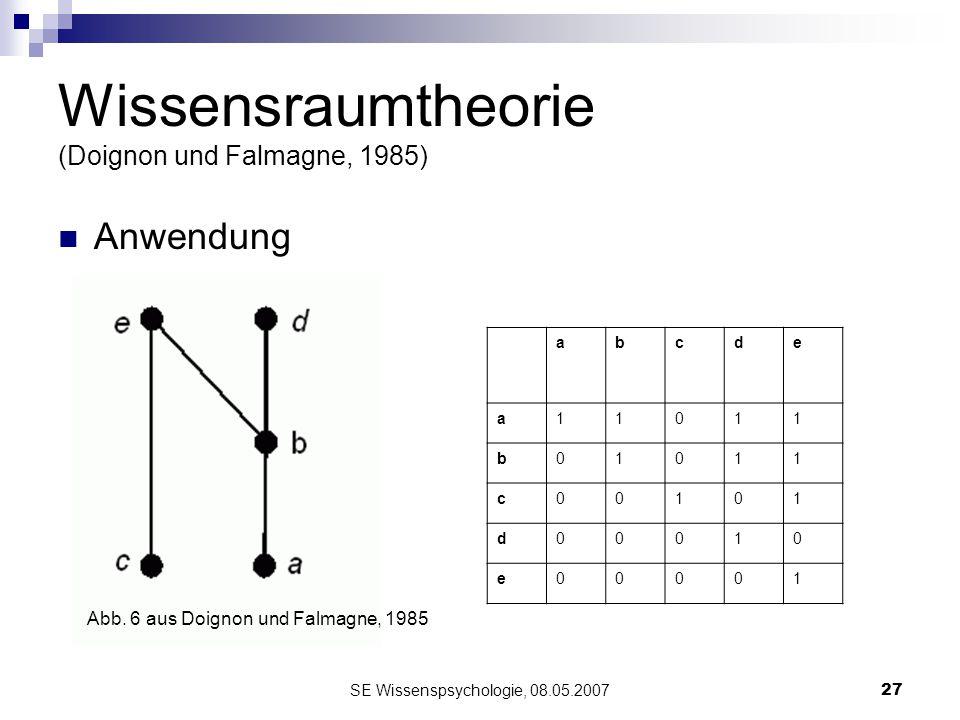 SE Wissenspsychologie, 08.05.200727 Wissensraumtheorie (Doignon und Falmagne, 1985) Anwendung abcde a11011 b01011 c00101 d00010 e00001 Abb. 6 aus Doig