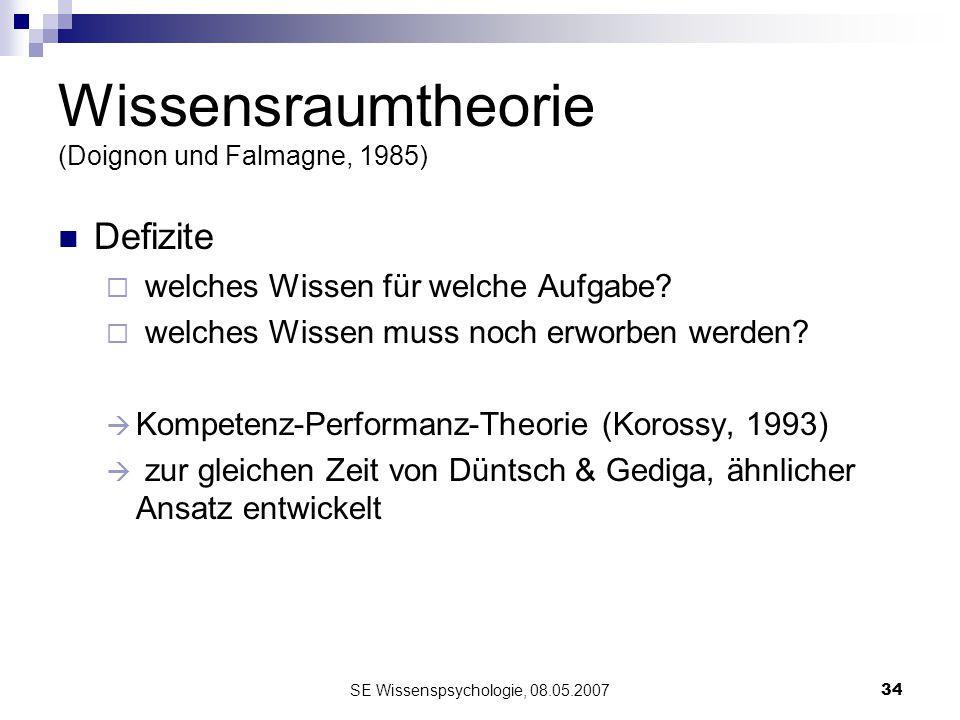 SE Wissenspsychologie, 08.05.200734 Wissensraumtheorie (Doignon und Falmagne, 1985) Defizite welches Wissen für welche Aufgabe? welches Wissen muss no