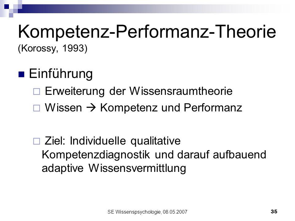 SE Wissenspsychologie, 08.05.200735 Kompetenz-Performanz-Theorie (Korossy, 1993) Einführung Erweiterung der Wissensraumtheorie Wissen Kompetenz und Pe