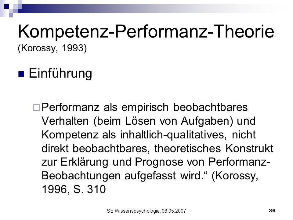 SE Wissenspsychologie, 08.05.200736 Kompetenz-Performanz-Theorie (Korossy, 1993) Einführung Performanz als empirisch beobachtbares Verhalten (beim Lös