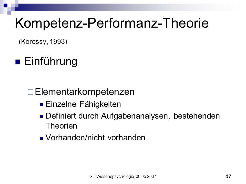 SE Wissenspsychologie, 08.05.200737 Kompetenz-Performanz-Theorie (Korossy, 1993) Einführung Elementarkompetenzen Einzelne Fähigkeiten Definiert durch