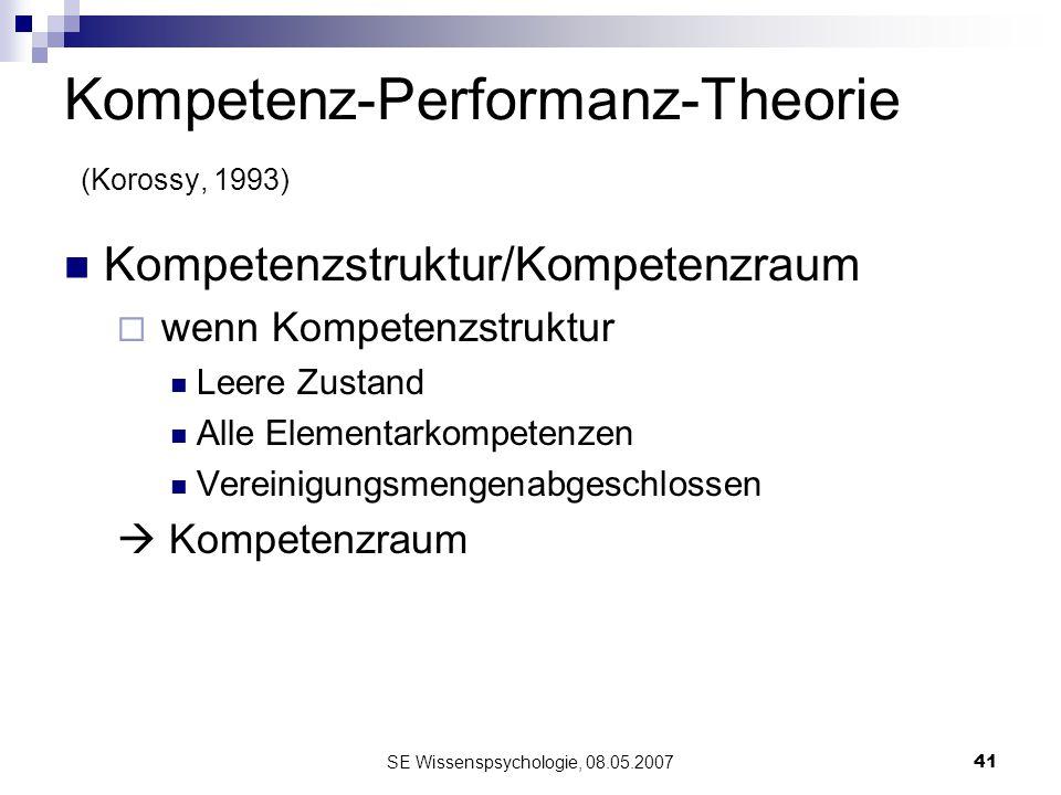 SE Wissenspsychologie, 08.05.200741 Kompetenz-Performanz-Theorie (Korossy, 1993) Kompetenzstruktur/Kompetenzraum wenn Kompetenzstruktur Leere Zustand