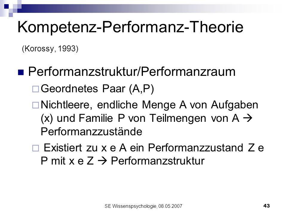 SE Wissenspsychologie, 08.05.200743 Kompetenz-Performanz-Theorie (Korossy, 1993) Performanzstruktur/Performanzraum Geordnetes Paar (A,P) Nichtleere, e