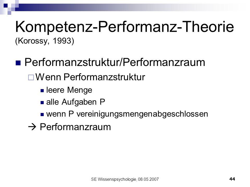 SE Wissenspsychologie, 08.05.200744 Kompetenz-Performanz-Theorie (Korossy, 1993) Performanzstruktur/Performanzraum Wenn Performanzstruktur leere Menge