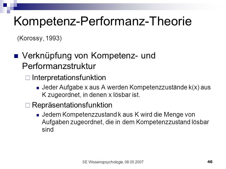 SE Wissenspsychologie, 08.05.200746 Kompetenz-Performanz-Theorie (Korossy, 1993) Verknüpfung von Kompetenz- und Performanzstruktur Interpretationsfunk