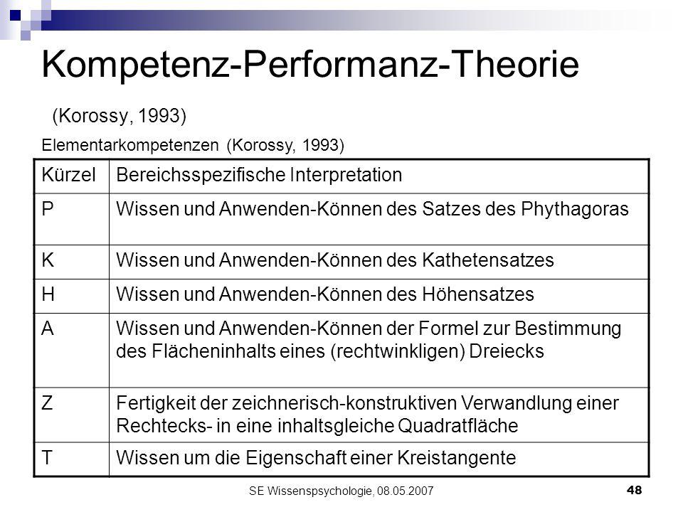 SE Wissenspsychologie, 08.05.200748 Kompetenz-Performanz-Theorie (Korossy, 1993) KürzelBereichsspezifische Interpretation PWissen und Anwenden-Können