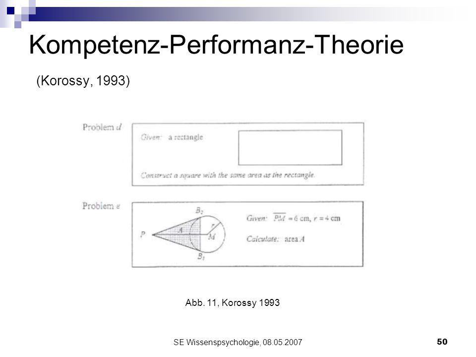 SE Wissenspsychologie, 08.05.200750 Kompetenz-Performanz-Theorie (Korossy, 1993) Abb. 11, Korossy 1993