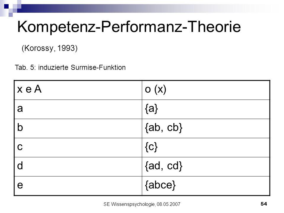 SE Wissenspsychologie, 08.05.200754 Kompetenz-Performanz-Theorie (Korossy, 1993) x e Ao (x) a{a} b{ab, cb} c{c} d{ad, cd} e{abce} Tab. 5: induzierte S