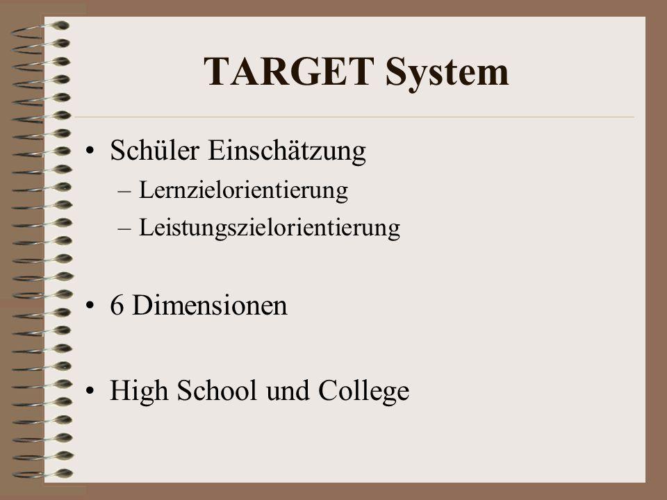 TARGET System Schüler Einschätzung –Lernzielorientierung –Leistungszielorientierung 6 Dimensionen High School und College