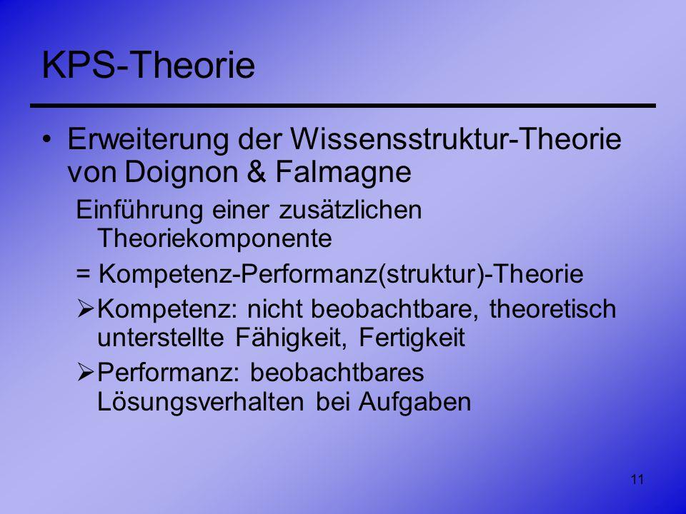 11 KPS-Theorie Erweiterung der Wissensstruktur-Theorie von Doignon & Falmagne Einführung einer zusätzlichen Theoriekomponente = Kompetenz-Performanz(s