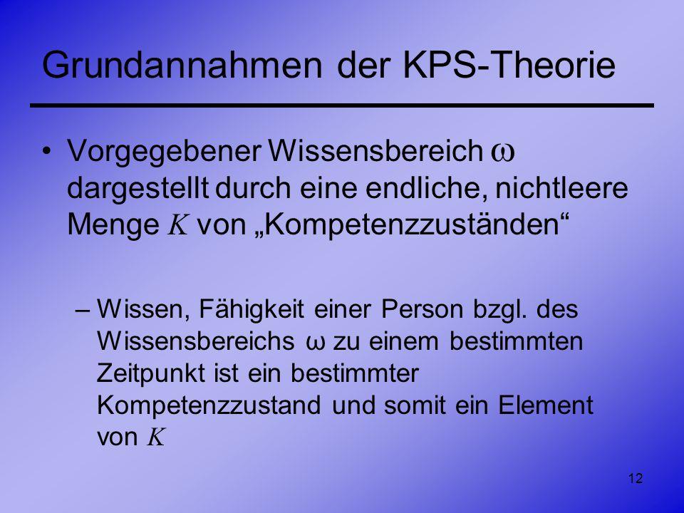 12 Grundannahmen der KPS-Theorie Vorgegebener Wissensbereich dargestellt durch eine endliche, nichtleere Menge K von Kompetenzzuständen –Wissen, Fähig