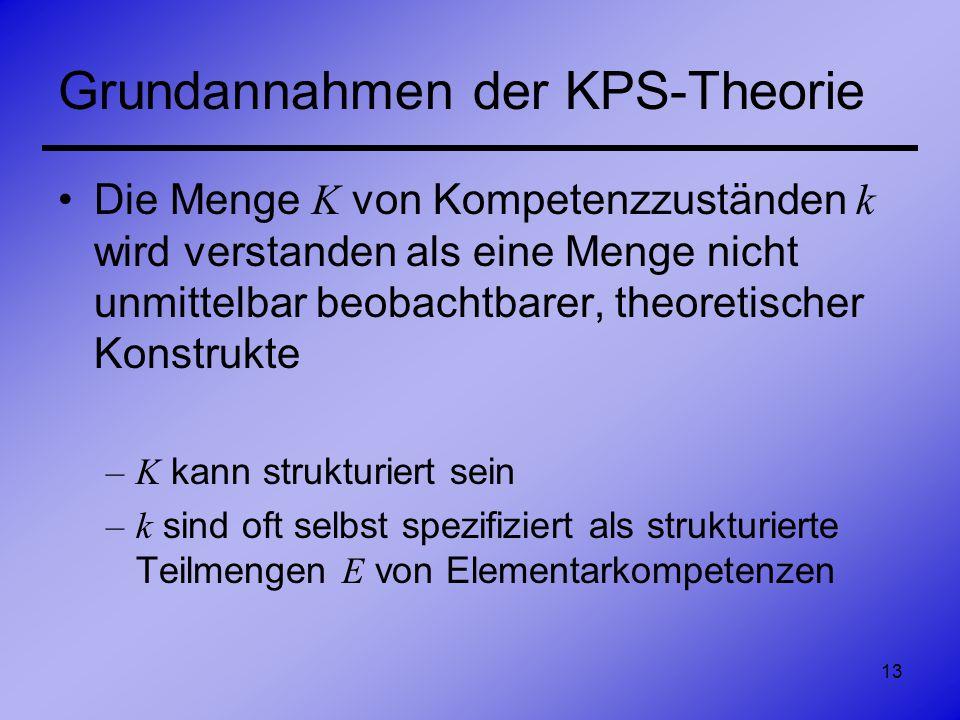 13 Grundannahmen der KPS-Theorie Die Menge K von Kompetenzzuständen k wird verstanden als eine Menge nicht unmittelbar beobachtbarer, theoretischer Ko