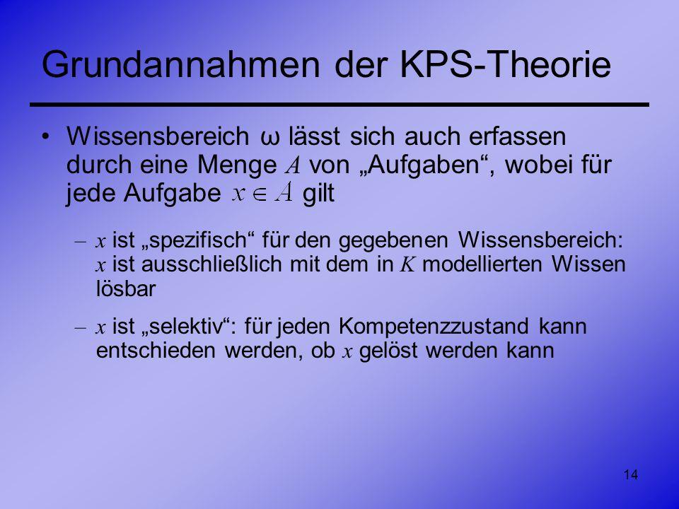 14 Grundannahmen der KPS-Theorie Wissensbereich ω lässt sich auch erfassen durch eine Menge A von Aufgaben, wobei für jede Aufgabe gilt –x ist spezifi