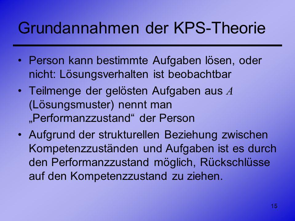 15 Grundannahmen der KPS-Theorie Person kann bestimmte Aufgaben lösen, oder nicht: Lösungsverhalten ist beobachtbar Teilmenge der gelösten Aufgaben au