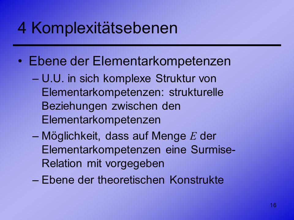 16 4 Komplexitätsebenen Ebene der Elementarkompetenzen –U.U. in sich komplexe Struktur von Elementarkompetenzen: strukturelle Beziehungen zwischen den