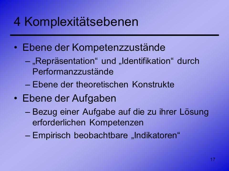 17 4 Komplexitätsebenen Ebene der Kompetenzzustände –Repräsentation und Identifikation durch Performanzzustände –Ebene der theoretischen Konstrukte Eb