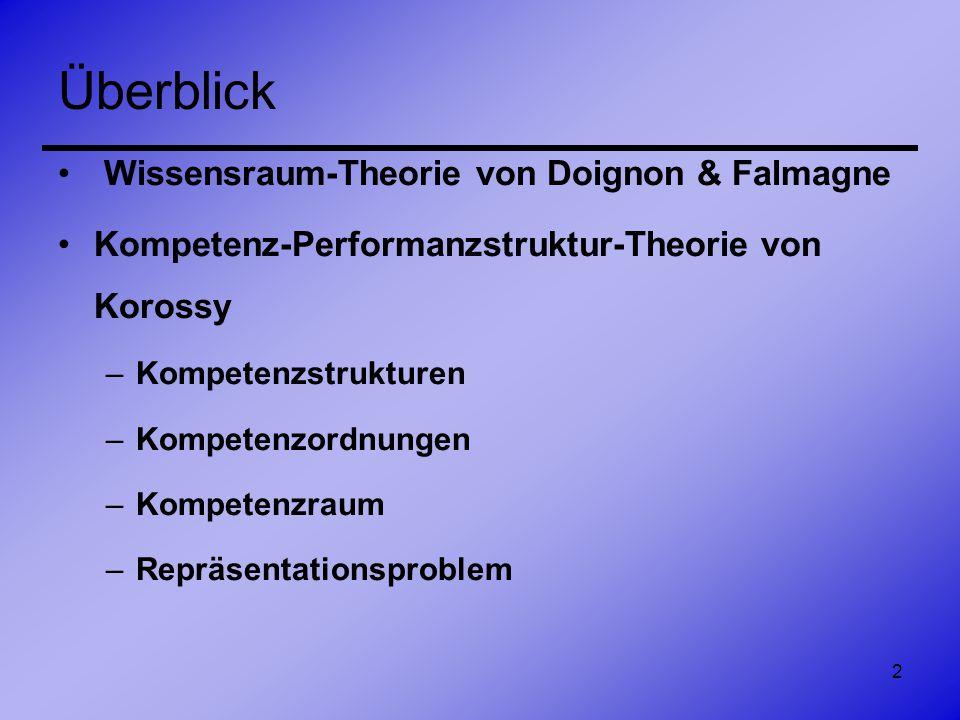 2 Überblick Wissensraum-Theorie von Doignon & Falmagne Kompetenz-Performanzstruktur-Theorie von Korossy –Kompetenzstrukturen –Kompetenzordnungen –Komp