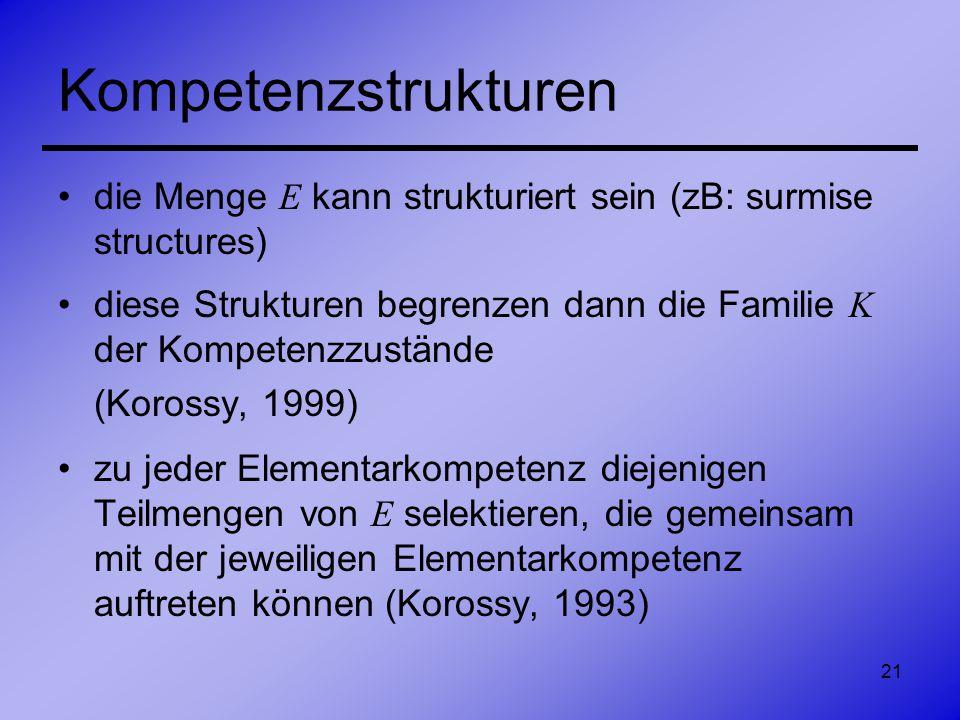 21 Kompetenzstrukturen die Menge E kann strukturiert sein (zB: surmise structures) diese Strukturen begrenzen dann die Familie K der Kompetenzzustände