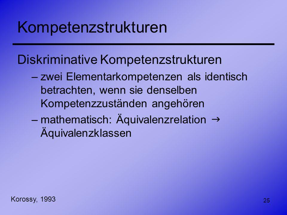 25 Kompetenzstrukturen Diskriminative Kompetenzstrukturen –zwei Elementarkompetenzen als identisch betrachten, wenn sie denselben Kompetenzzuständen a