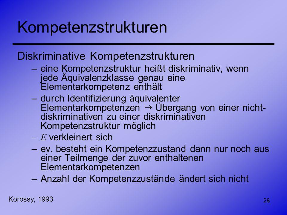 28 Kompetenzstrukturen Diskriminative Kompetenzstrukturen –eine Kompetenzstruktur heißt diskriminativ, wenn jede Äquivalenzklasse genau eine Elementar