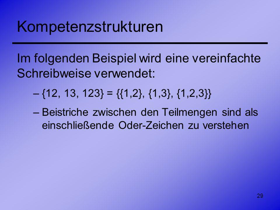 29 Kompetenzstrukturen Im folgenden Beispiel wird eine vereinfachte Schreibweise verwendet: –{12, 13, 123} = {{1,2}, {1,3}, {1,2,3}} –Beistriche zwisc