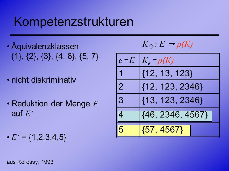 30 Kompetenzstrukturen Äquivalenzklassen {1}, {2}, {3}, {4, 6}, {5, 7} nicht diskriminativ Reduktion der Menge E auf E E = {1,2,3,4,5} e EK e ρ(K) 1{1