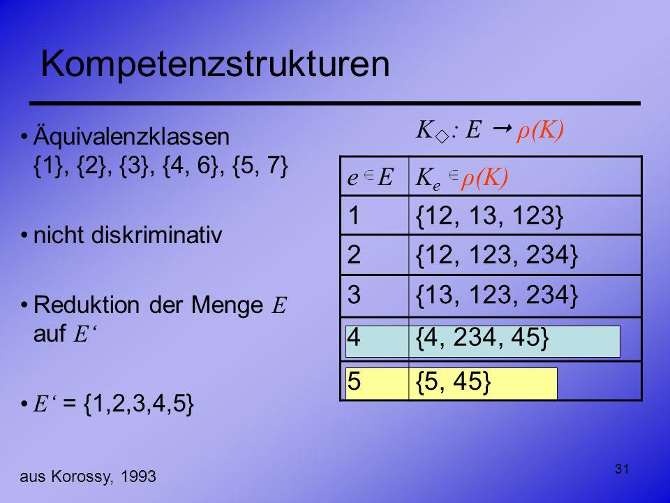 31 Kompetenzstrukturen Äquivalenzklassen {1}, {2}, {3}, {4, 6}, {5, 7} nicht diskriminativ Reduktion der Menge E auf E E = {1,2,3,4,5} e EK e ρ(K) 1{1