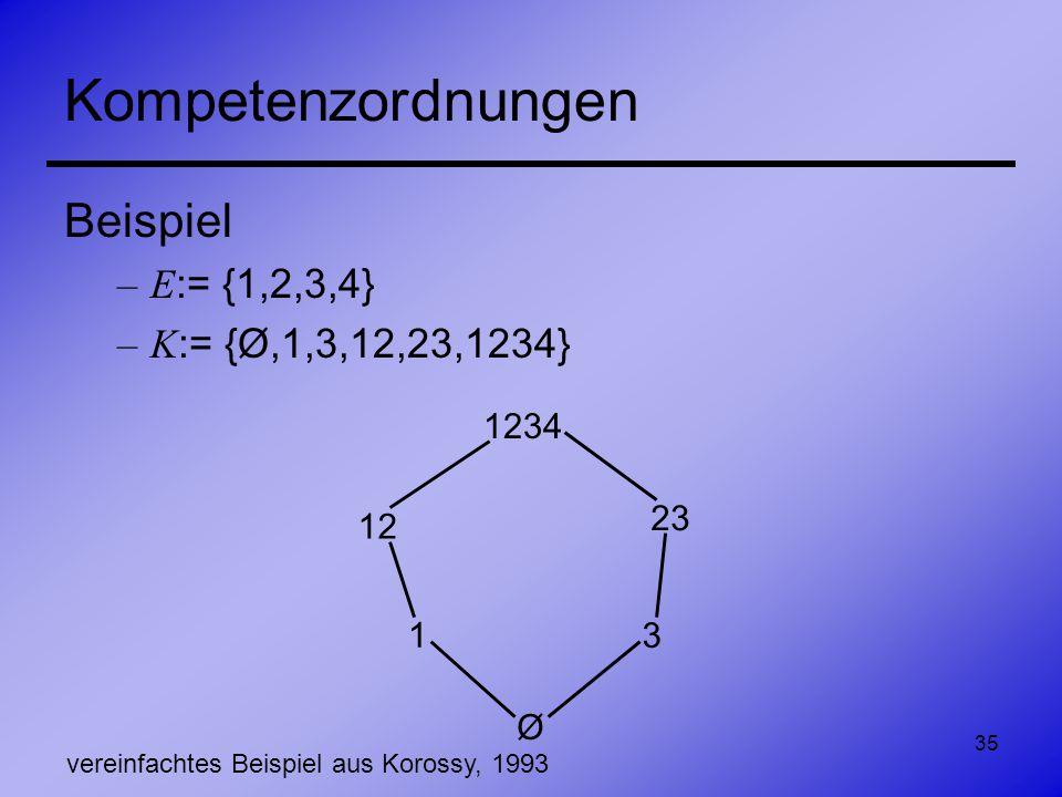 35 Kompetenzordnungen Beispiel –E := {1,2,3,4} –K := {Ø,1,3,12,23,1234} Ø 1 3 12 23 1234 vereinfachtes Beispiel aus Korossy, 1993