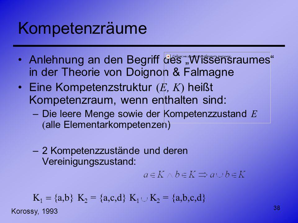 38 Kompetenzräume Anlehnung an den Begriff des Wissensraumes in der Theorie von Doignon & Falmagne Eine Kompetenzstruktur E, K heißt Kompetenzraum, we