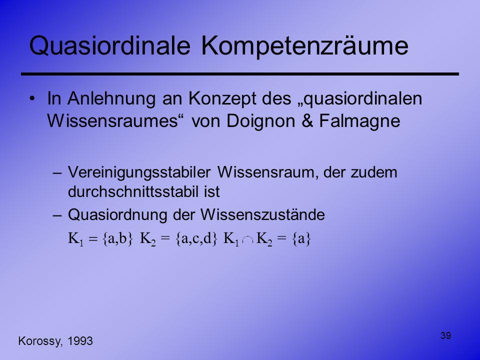 39 Quasiordinale Kompetenzräume In Anlehnung an Konzept des quasiordinalen Wissensraumes von Doignon & Falmagne –Vereinigungsstabiler Wissensraum, der