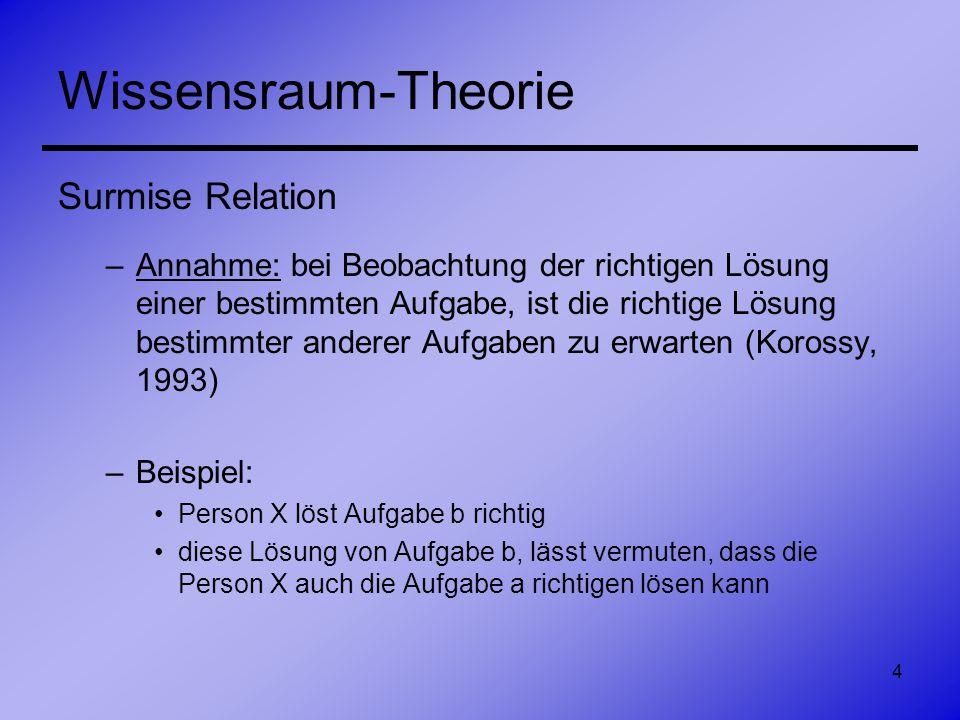 5 Wissensraum-Theorie Surmise Relation – Beispiel, Hasse-Diagramm ca b de aus Falmagne et al,1990; zitiert nach Cudrigh, 2002 Löst die Person Aufgabe b, löst sie auch Aufgabe a.