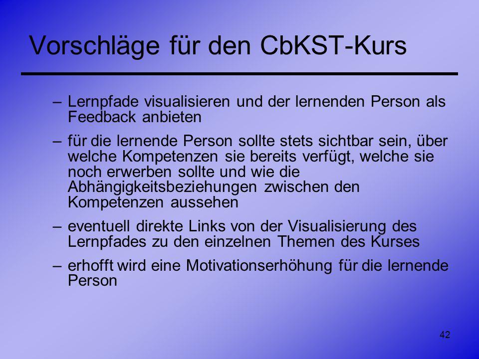 42 Vorschläge für den CbKST-Kurs –Lernpfade visualisieren und der lernenden Person als Feedback anbieten –für die lernende Person sollte stets sichtba