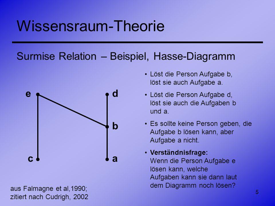 5 Wissensraum-Theorie Surmise Relation – Beispiel, Hasse-Diagramm ca b de aus Falmagne et al,1990; zitiert nach Cudrigh, 2002 Löst die Person Aufgabe