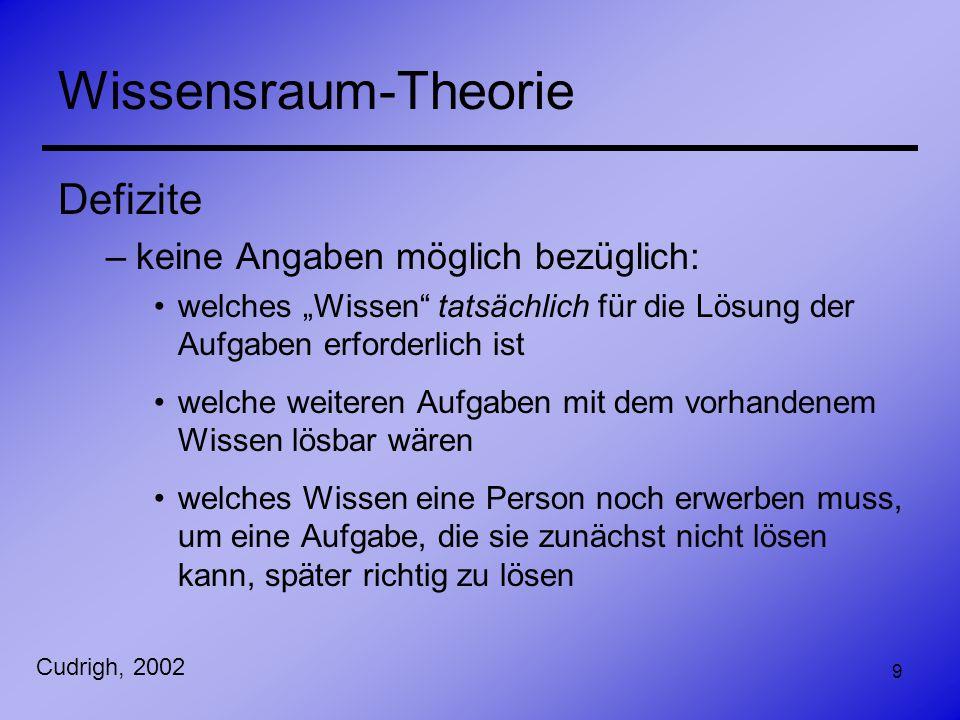 10 KOMPETENZ-PERFORMANZ- STRUKTUR-THEORIE KPS-Theorie aus Korossy, 1993